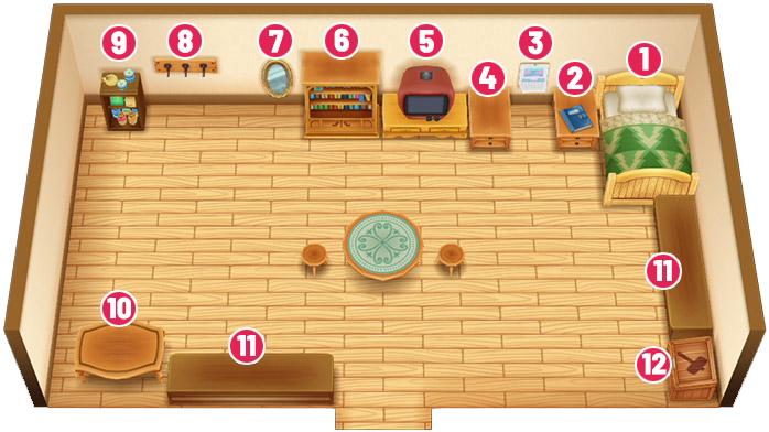 My House LV1