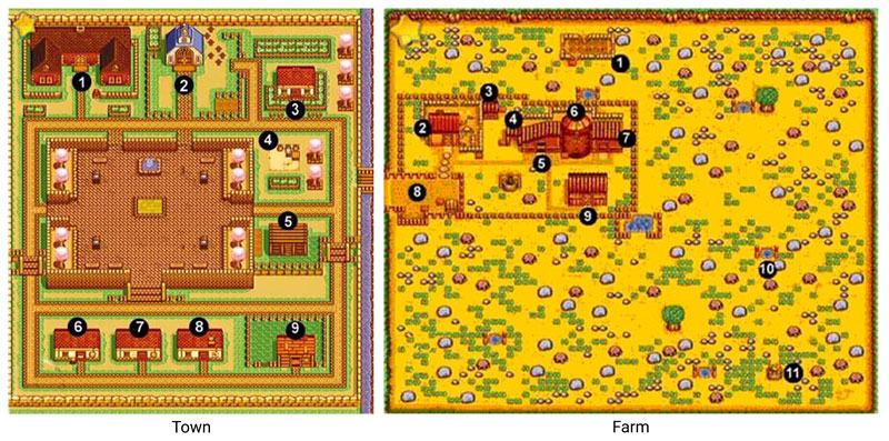 Harvest Moon (SNES) Map